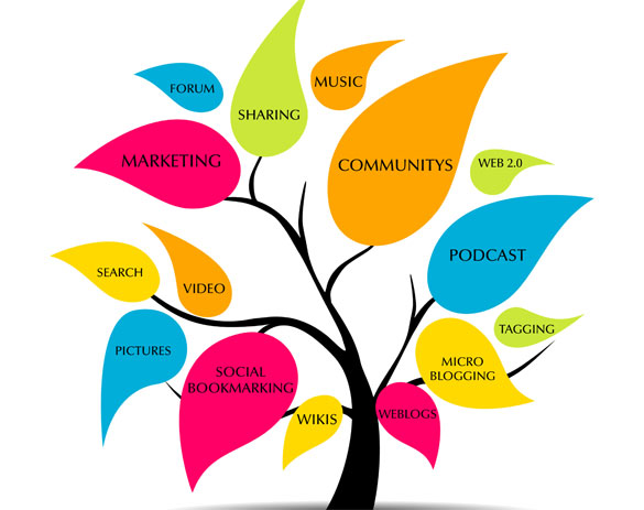 content-marketing-tree