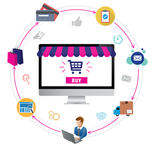 ecommerce solutions in delhi